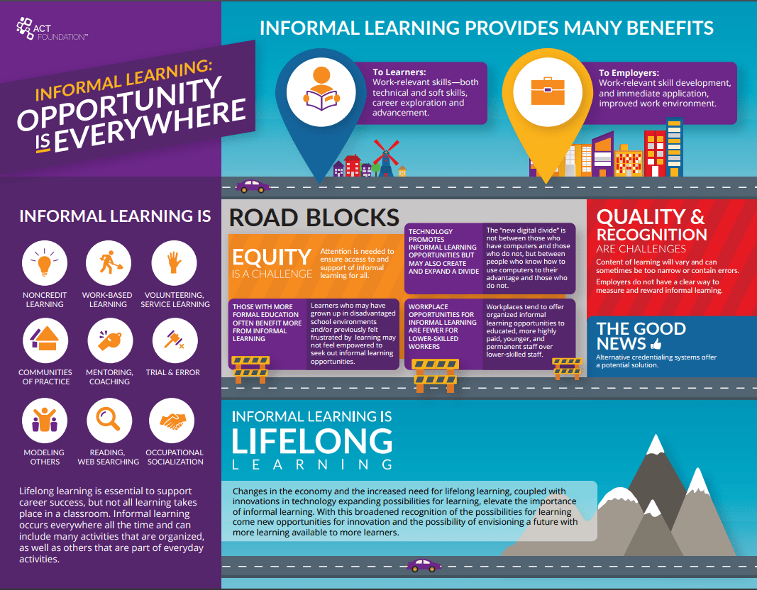 futureskills infographic v5 002