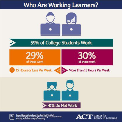 who are working learners infographic