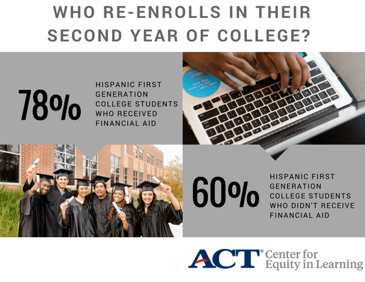 First Generation College Goers >> First Generation College Students Benefit From Accelerated Learning