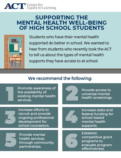 Supporting The Mental Health Well Being Of High School Students